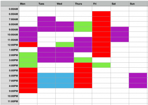 Scheduling and Time Management Blocks